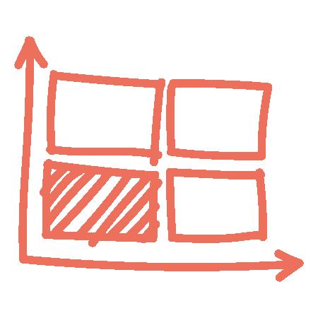 Chart Scribble | Manuel Grassler - LEGO Serious Play Facilitator & Experte für Veränderungsprozesse