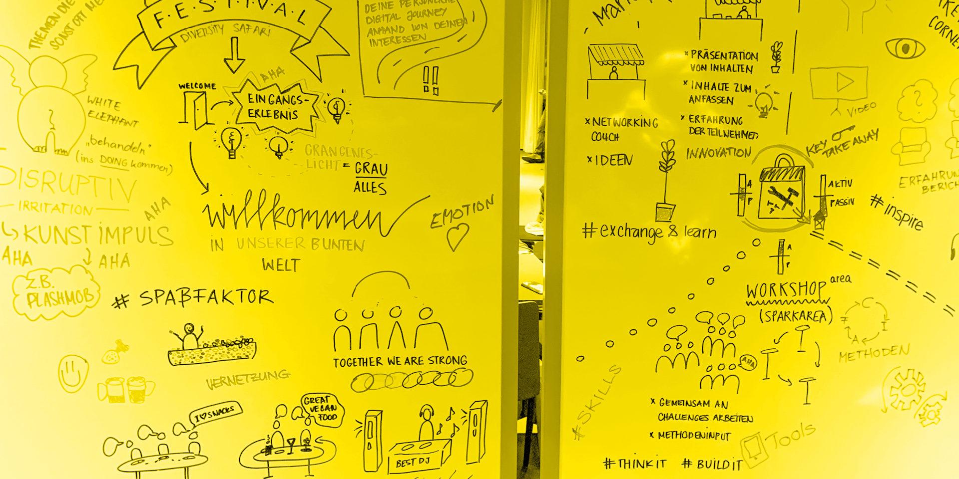 Whiteboard mit Scribbles | Manuel Grassler - LEGO Serious Play Facilitator & Experte für Veränderungsprozesse